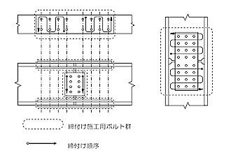 締付け施工用ボルト群の定義とボルト締付け順序.jpg